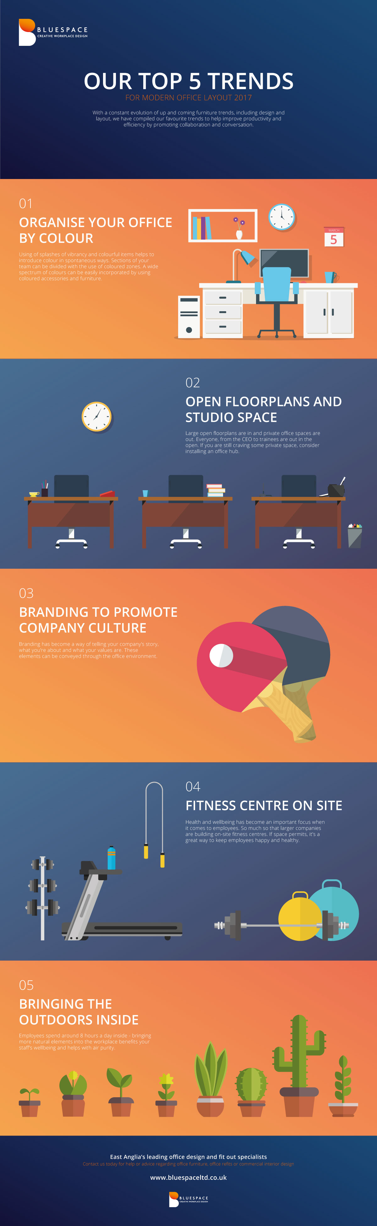 Bluespace Top Office Trends Infographic